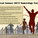 January 2015 Numerology Forecast – Finish Anything Pending