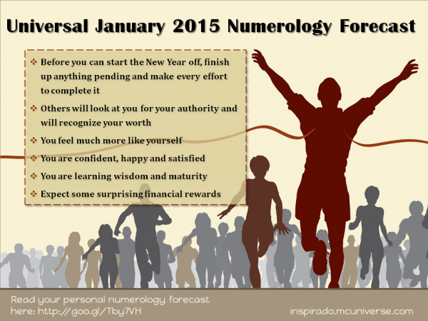 january 2015 universal numerology forecast