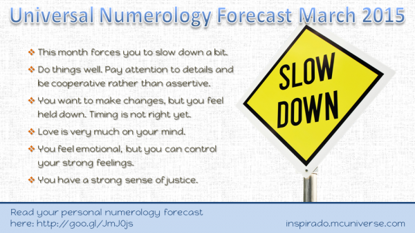 march 2015 numerology forecast
