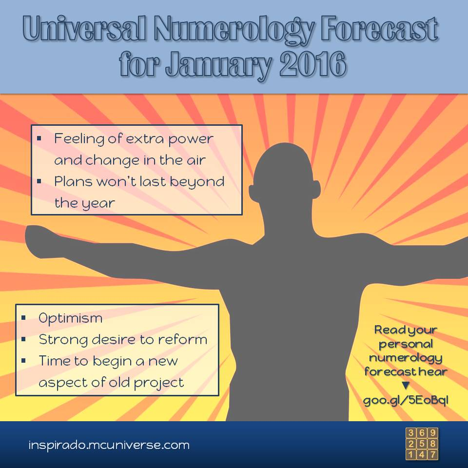 Bible numerology 8 photo 3