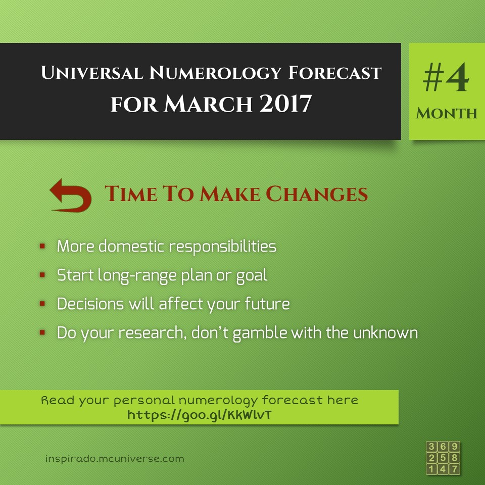 March 2017 numerology forecast