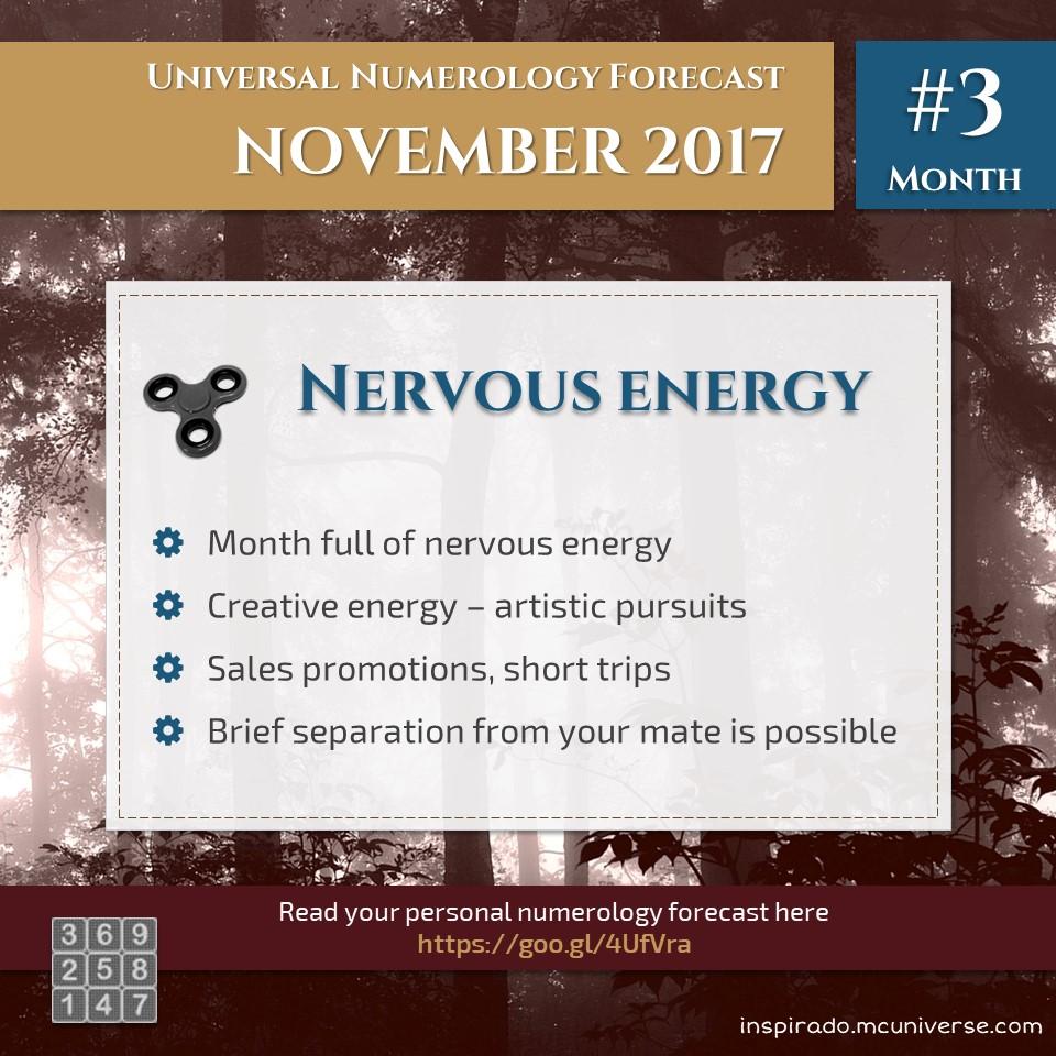 November 2017 Numerology Forecast