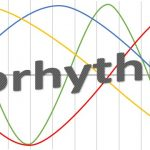 Biorhythm: Science or Fiction?