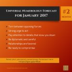 Plan Your Future | Jan 2017 – Numerology Forecast