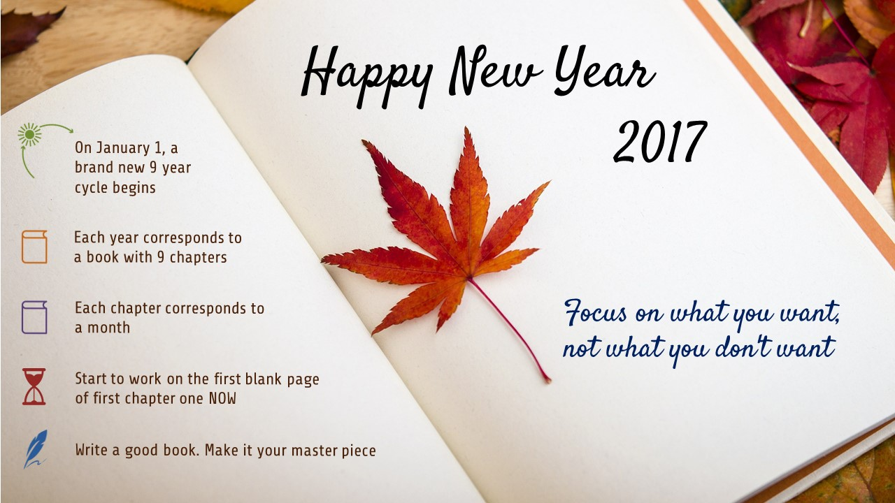 Happy New Year – 2017