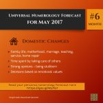Domestic Changes   May 2017 – Numerology Forecast