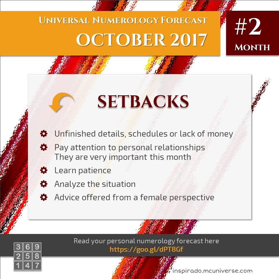 Setbacks – Oct 2017 – Numerology Forecast
